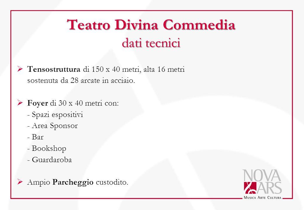 Teatro Divina Commedia dati tecnici  Tensostruttura di 150 x 40 metri, alta 16 metri sostenuta da 28 arcate in acciaio.  Foyer di 30 x 40 metri con: