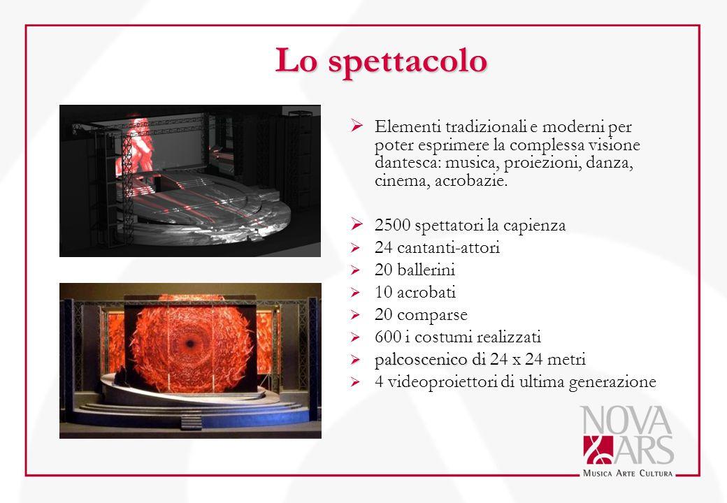 Lo spettacolo  Elementi tradizionali e moderni per poter esprimere la complessa visione dantesca: musica, proiezioni, danza, cinema, acrobazie.  250