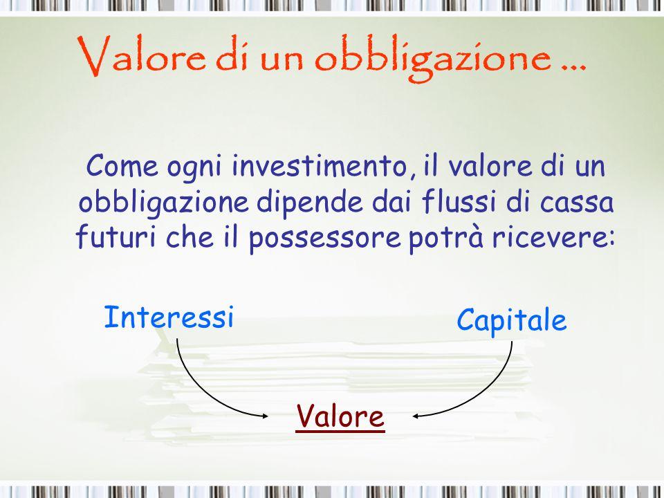 Valore di un obbligazione … Come ogni investimento, il valore di un obbligazione dipende dai flussi di cassa futuri che il possessore potrà ricevere: Interessi Capitale Valore