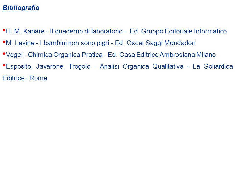 Bibliografia H. M. Kanare - Il quaderno di laboratorio - Ed. Gruppo Editoriale Informatico M. Levine - I bambini non sono pigri - Ed. Oscar Saggi Mond