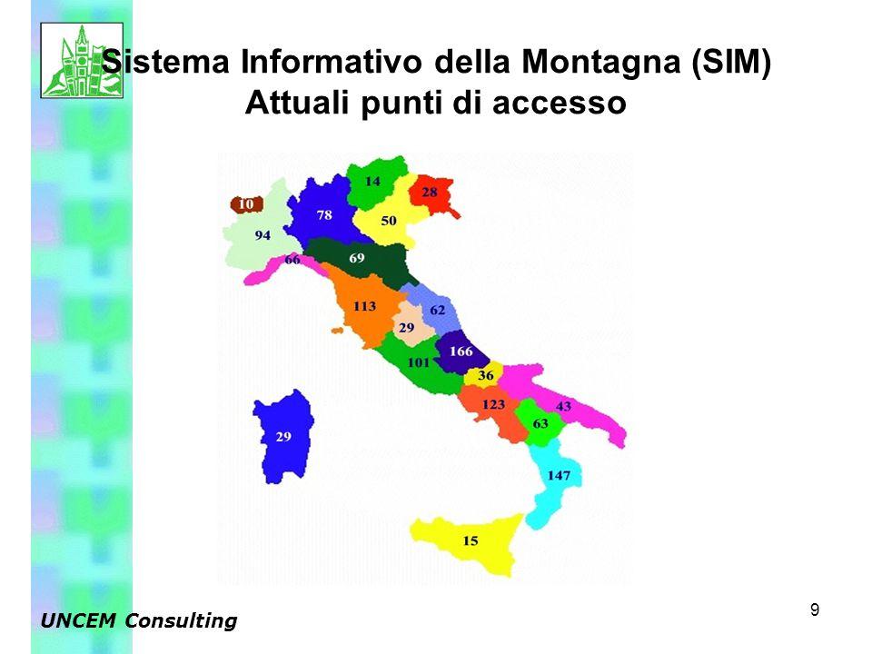 9 Sistema Informativo della Montagna (SIM) Attuali punti di accesso UNCEM Consulting
