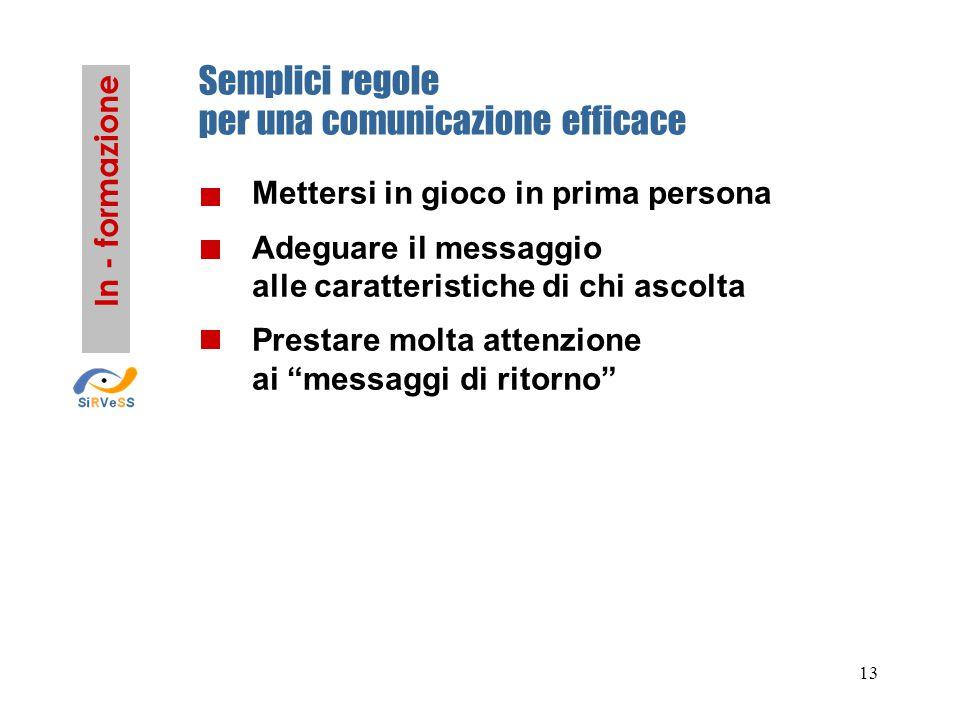 13 Mettersi in gioco in prima persona Adeguare il messaggio alle caratteristiche di chi ascolta Prestare molta attenzione ai messaggi di ritorno Semplici regole per una comunicazione efficace In - formazione
