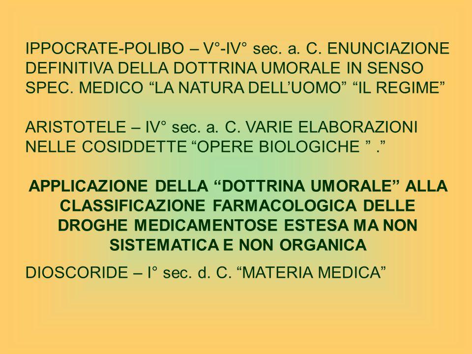 IPPOCRATE-POLIBO – V°-IV° sec.a. C. ENUNCIAZIONE DEFINITIVA DELLA DOTTRINA UMORALE IN SENSO SPEC.