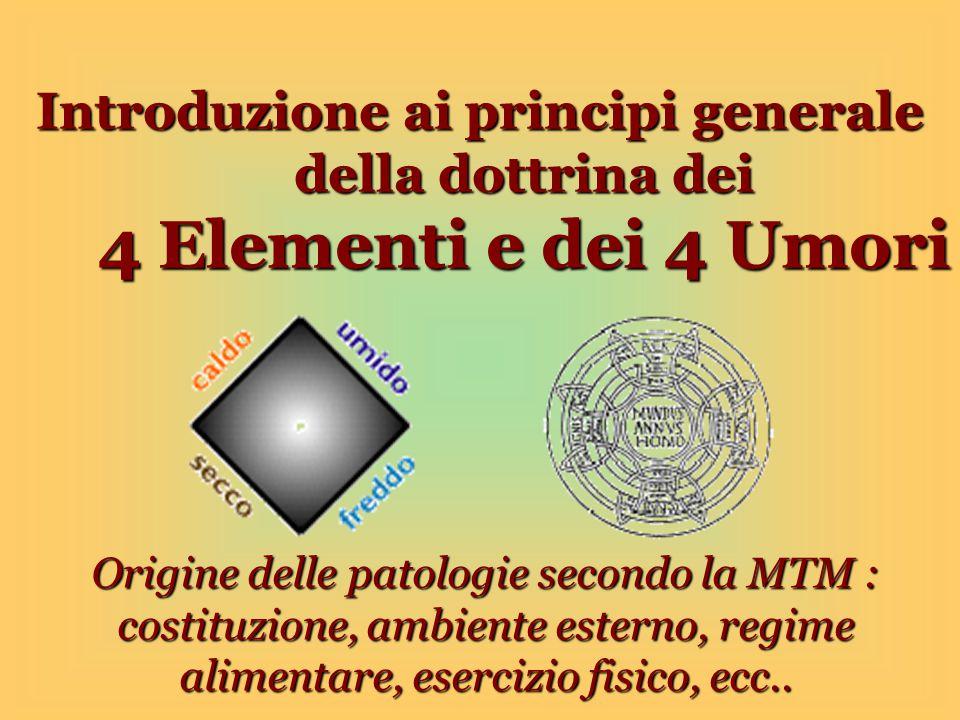 FUOCO Bile gialla Sale Aromi: aglio, cipolla, salvia rosmarino, timo, origano, menta, etc.
