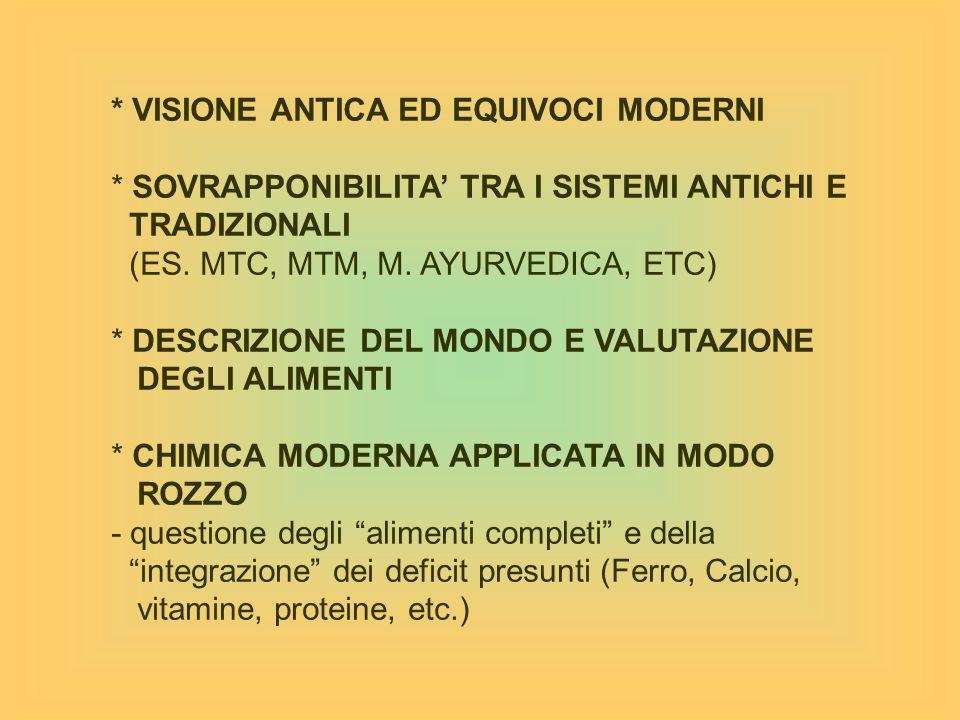 * VISIONE ANTICA ED EQUIVOCI MODERNI * SOVRAPPONIBILITA' TRA I SISTEMI ANTICHI E TRADIZIONALI (ES.