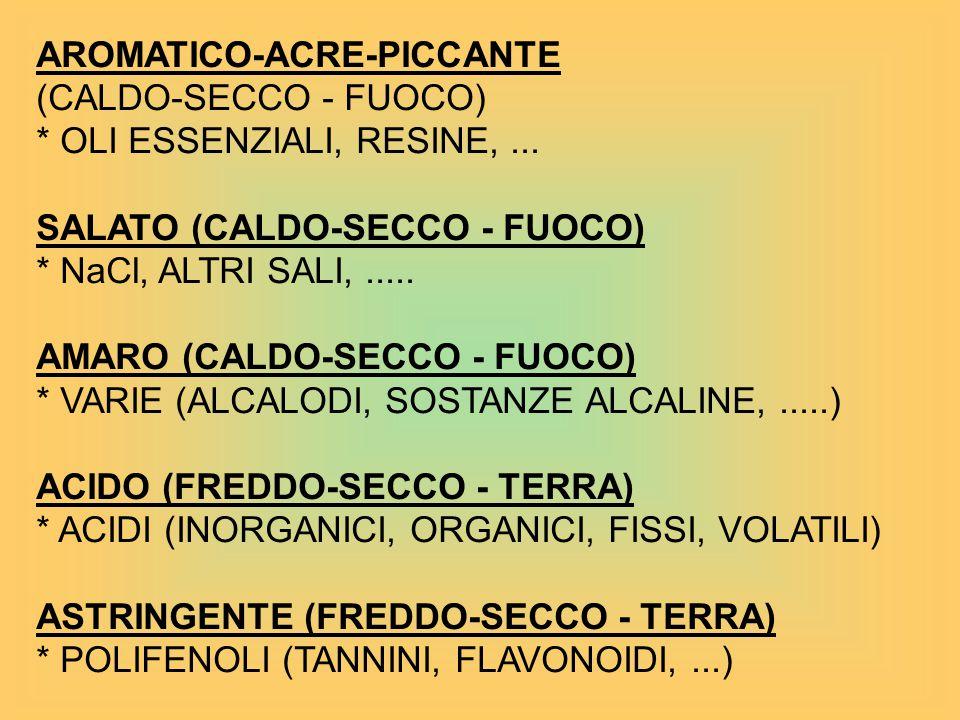 AROMATICO-ACRE-PICCANTE (CALDO-SECCO - FUOCO) * OLI ESSENZIALI, RESINE,...