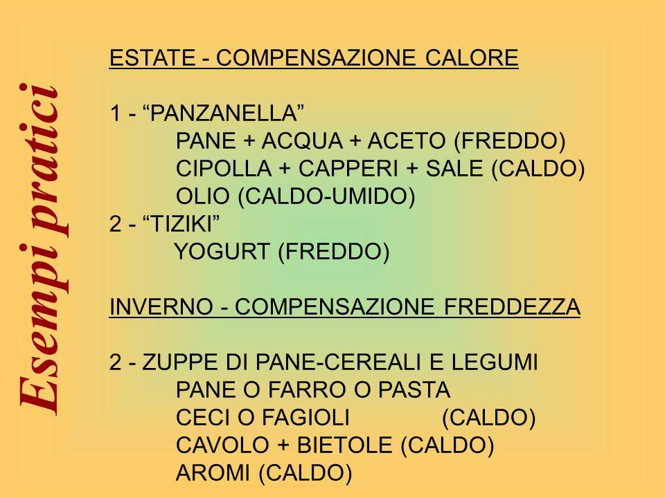 ESTATE - COMPENSAZIONE CALORE 1 - PANZANELLA PANE + ACQUA + ACETO (FREDDO) CIPOLLA + CAPPERI + SALE (CALDO) OLIO (CALDO-UMIDO) 2 - TIZIKI YOGURT (FREDDO) INVERNO - COMPENSAZIONE FREDDEZZA 2 - ZUPPE DI PANE-CEREALI E LEGUMI PANE O FARRO O PASTA CECI O FAGIOLI(CALDO) CAVOLO + BIETOLE (CALDO) AROMI (CALDO) E s e m p i p r a t i c i