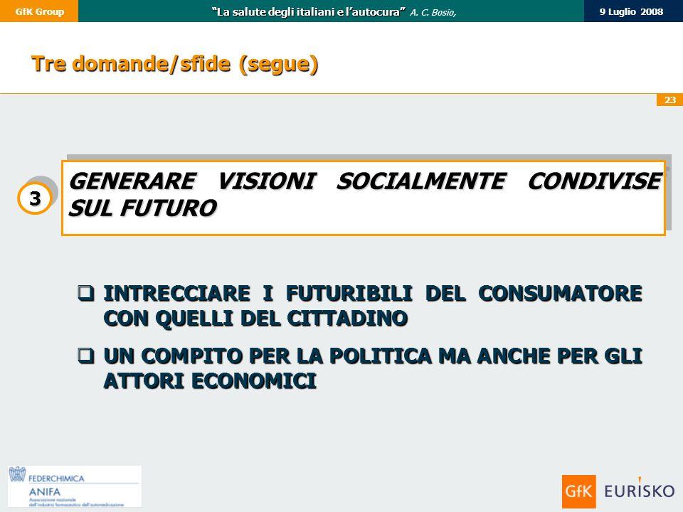 """23 9 Luglio 2008GfK Group """"La salute degli italiani e l'autocura"""" """"La salute degli italiani e l'autocura"""" A. C. Bosio,33 GENERARE VISIONI SOCIALMENTE"""