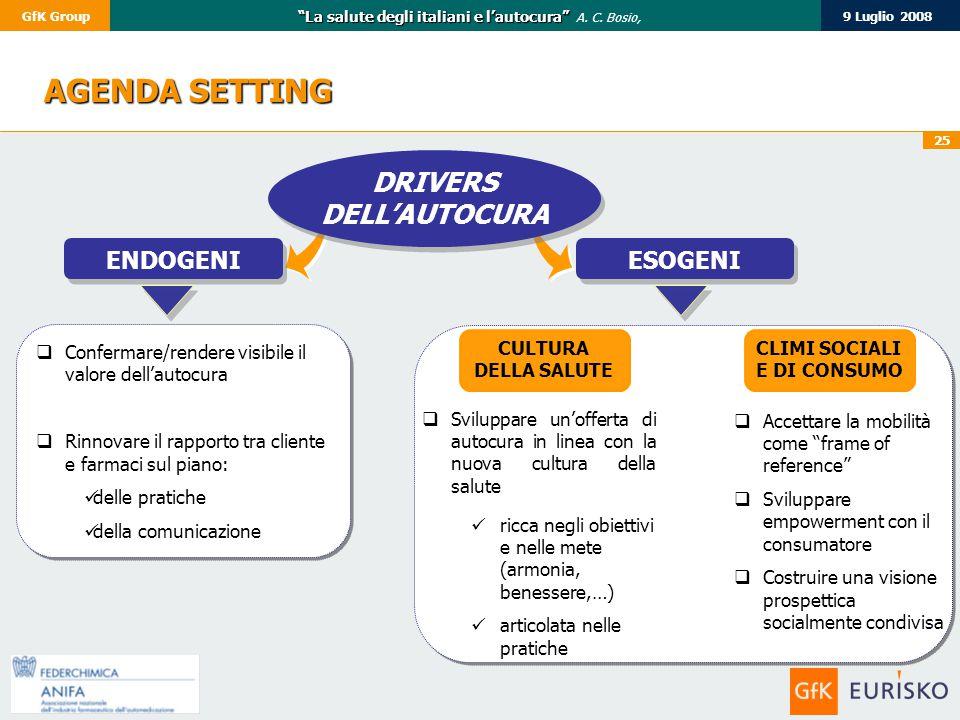 """25 9 Luglio 2008GfK Group """"La salute degli italiani e l'autocura"""" """"La salute degli italiani e l'autocura"""" A. C. Bosio, DRIVERS DELL'AUTOCURA ENDOGENI"""