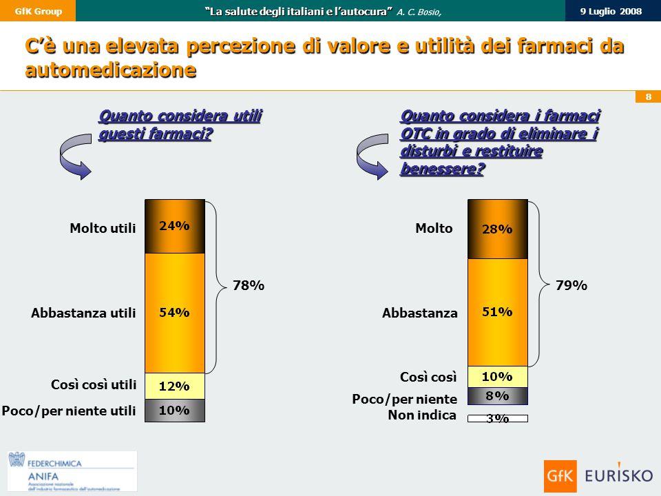 """8 9 Luglio 2008GfK Group """"La salute degli italiani e l'autocura"""" """"La salute degli italiani e l'autocura"""" A. C. Bosio, C'è una elevata percezione di va"""