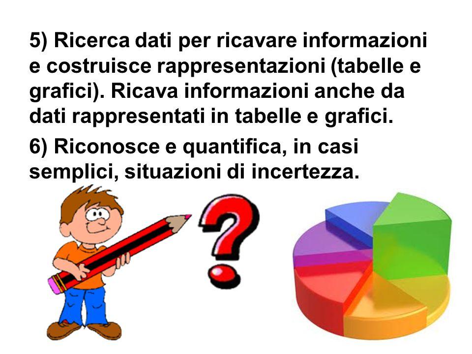 5) Ricerca dati per ricavare informazioni e costruisce rappresentazioni (tabelle e grafici). Ricava informazioni anche da dati rappresentati in tabell
