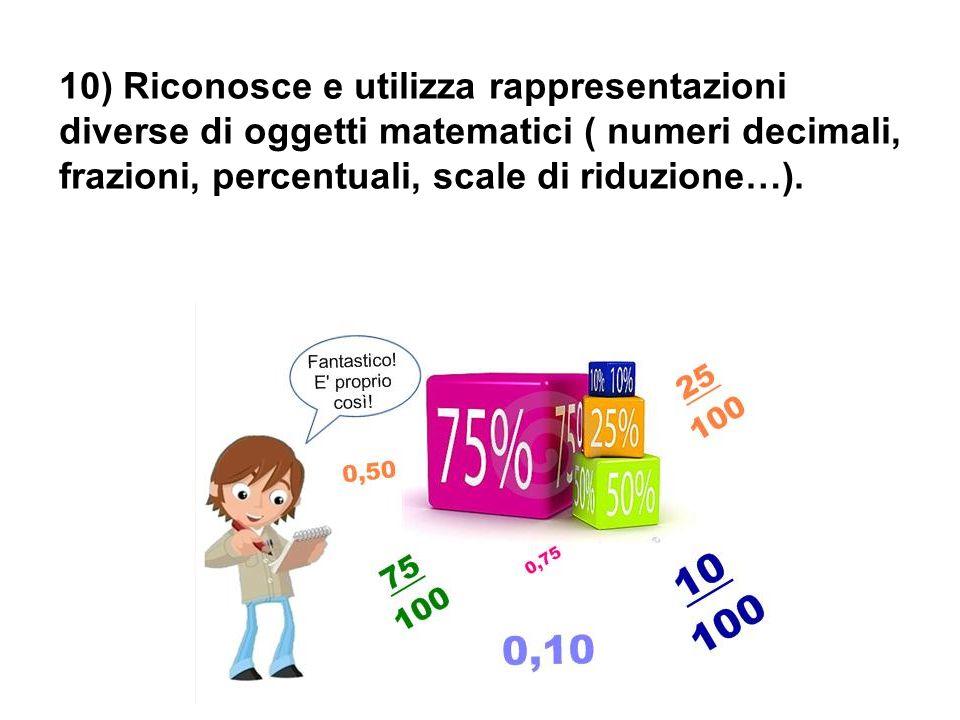 10) Riconosce e utilizza rappresentazioni diverse di oggetti matematici ( numeri decimali, frazioni, percentuali, scale di riduzione…).