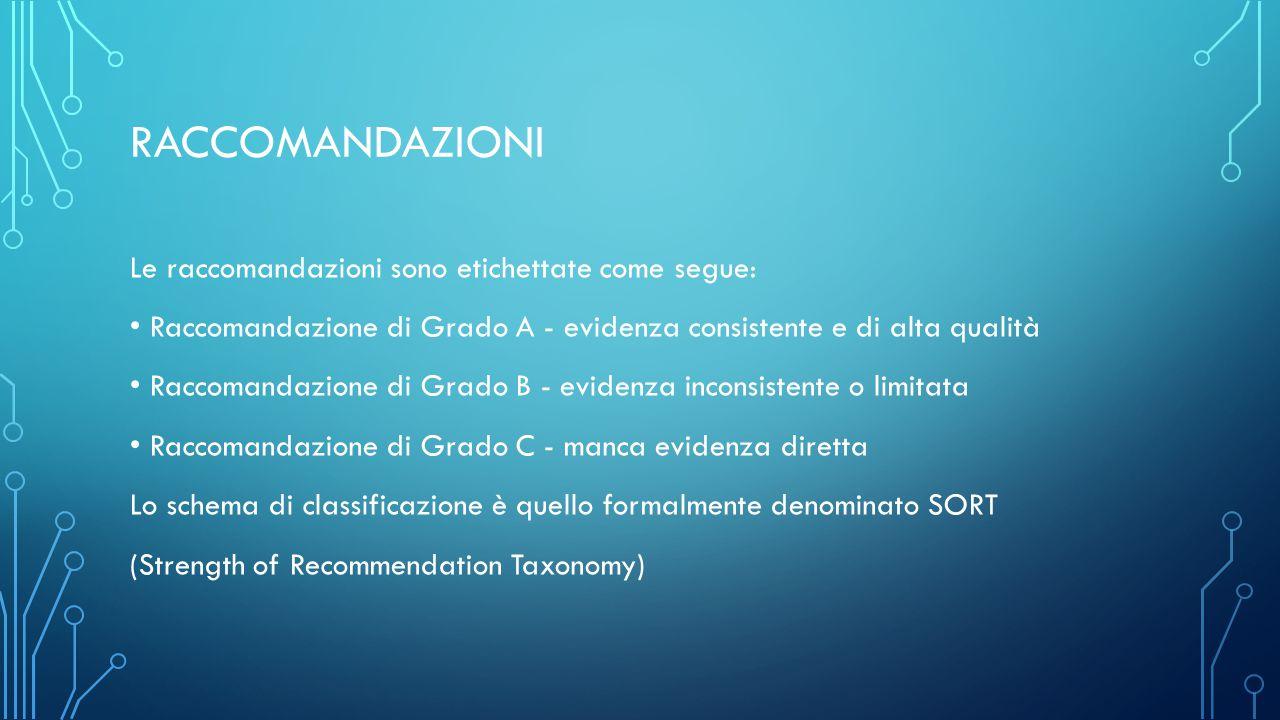 RACCOMANDAZIONI Le raccomandazioni sono etichettate come segue: Raccomandazione di Grado A - evidenza consistente e di alta qualità Raccomandazione di
