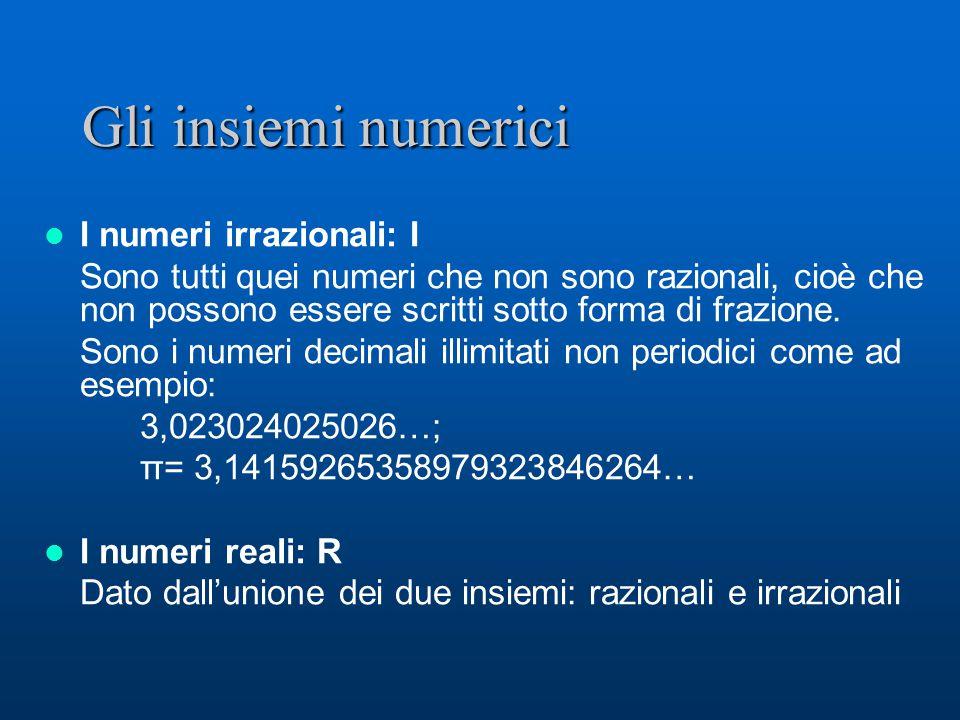 Gli insiemi numerici I numeri naturali: N N={0; 1; 2; 3; …} I numeri interi: Z Z={0; ±1; ± 2; ± 3; …} I numeri razionali: Q Sono tutti quei numeri che possono essere scritti sotto forma di frazione.