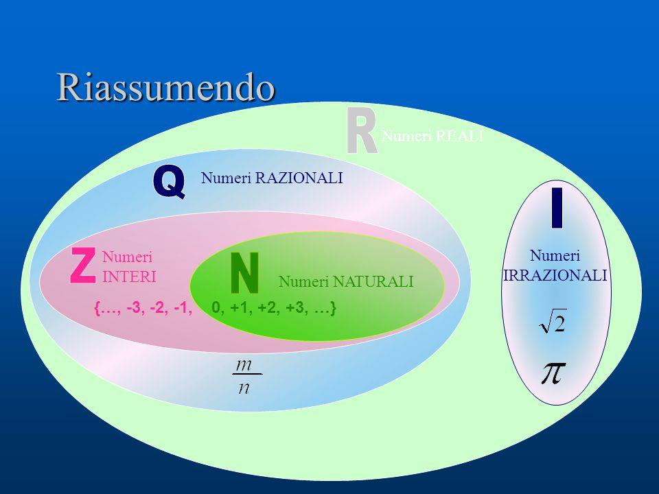 Gli insiemi numerici I numeri irrazionali: I Sono tutti quei numeri che non sono razionali, cioè che non possono essere scritti sotto forma di frazione.