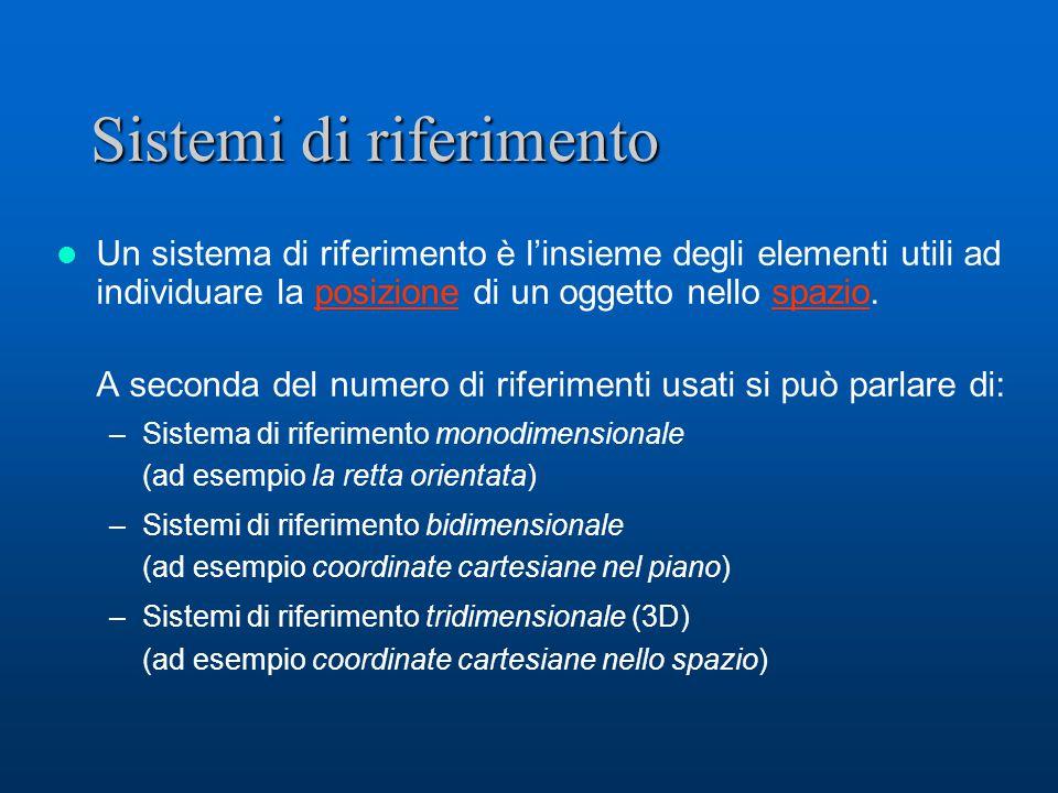 Numeri REALI Numeri RAZIONALI Numeri IRRAZIONALI Riassumendo Numeri INTERI Numeri NATURALI {…, -3, -2, -1,0, +1, +2, +3, …}