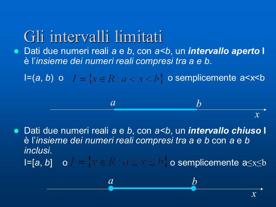 La retta orientata La retta orientata è una retta su cui viene fissato: –Un verso di percorrenza serve a dare un ordine ai punti della retta –Un punto di riferimento detto Origine rispetto al quale è possibile stabilire dove si trova un determinato punto –Una unità di misura serve a stabilire a che distanza dall'origine si trova un determinato punto 1 +4 A -2 B Il numero -2 è l'ascissa del punto B, +4 è l'ascissa del punto A e si scrive B(-2), A(+4).