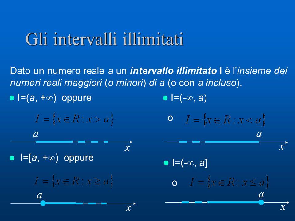 Gli intervalli limitati Dati due numeri reali a e b, con a<b, un intervallo semichiuso a sinistra (o semiaperto a destra) I è l'insieme dei numeri reali compresi tra a e b con a incluso.