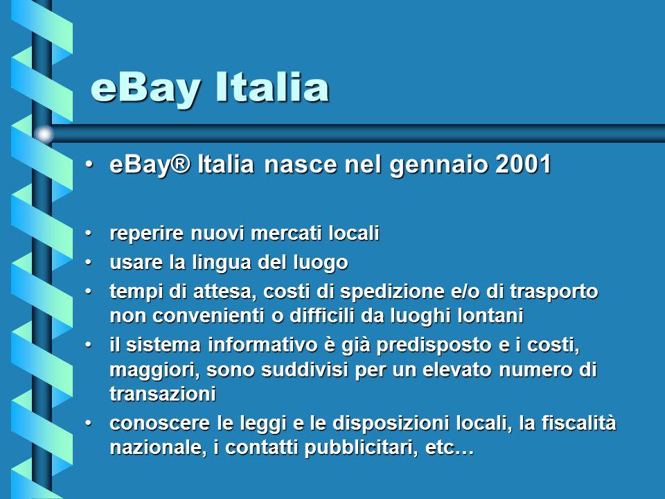eBay Italia eBay® Italia nasce nel gennaio 2001eBay® Italia nasce nel gennaio 2001 reperire nuovi mercati localireperire nuovi mercati locali usare la lingua del luogousare la lingua del luogo tempi di attesa, costi di spedizione e/o di trasporto non convenienti o difficili da luoghi lontanitempi di attesa, costi di spedizione e/o di trasporto non convenienti o difficili da luoghi lontani il sistema informativo è già predisposto e i costi, maggiori, sono suddivisi per un elevato numero di transazioniil sistema informativo è già predisposto e i costi, maggiori, sono suddivisi per un elevato numero di transazioni conoscere le leggi e le disposizioni locali, la fiscalità nazionale, i contatti pubblicitari, etc…conoscere le leggi e le disposizioni locali, la fiscalità nazionale, i contatti pubblicitari, etc…