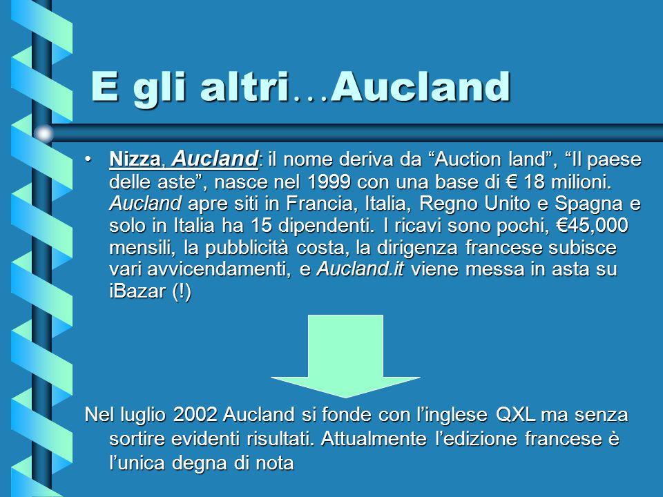 E gli altri … Aucland Nizza, Aucland : il nome deriva da Auction land , Il paese delle aste , nasce nel 1999 con una base di € 18 milioni.