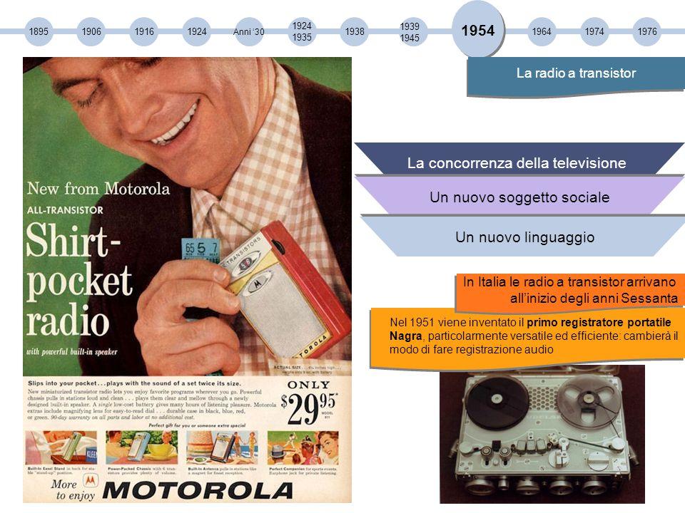 189519061916 1924 1935 1924 Anni '30 19381964 1939 1945 1954 La radio a transistor La concorrenza della televisione Un nuovo soggetto sociale Un nuovo linguaggio In Italia le radio a transistor arrivano all'inizio degli anni Sessanta In Italia le radio a transistor arrivano all'inizio degli anni Sessanta Nel 1951 viene inventato il primo registratore portatile Nagra, particolarmente versatile ed efficiente: cambierà il modo di fare registrazione audio 19741976