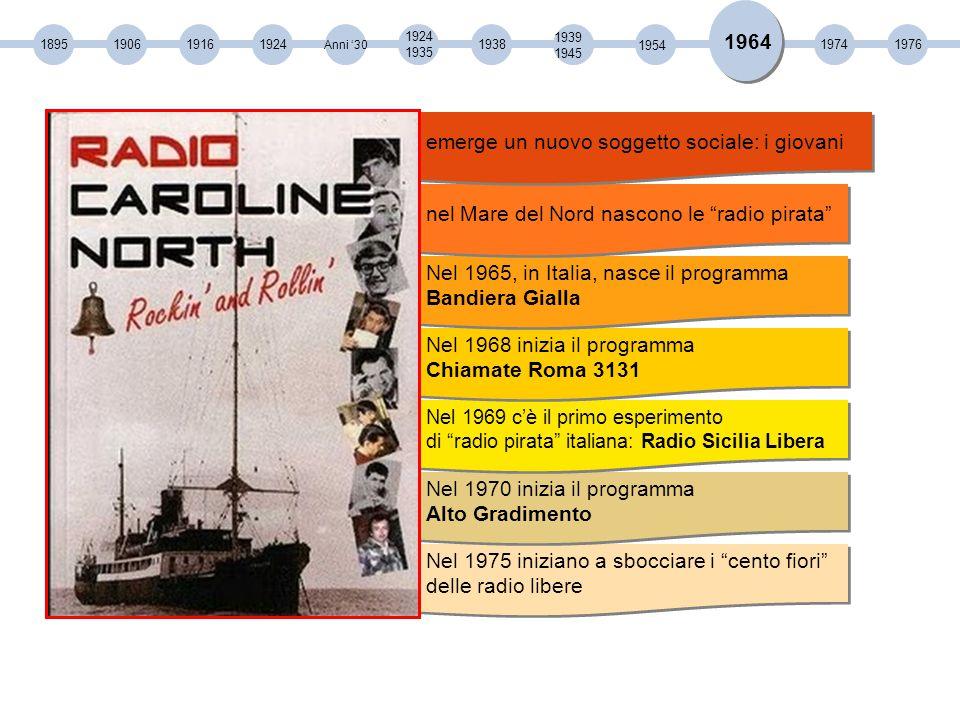 Nel 1975 iniziano a sbocciare i cento fiori delle radio libere Nel 1975 iniziano a sbocciare i cento fiori delle radio libere Nel 1970 inizia il programma Alto Gradimento Nel 1970 inizia il programma Alto Gradimento Nel 1969 c'è il primo esperimento di radio pirata italiana: Radio Sicilia Libera Nel 1969 c'è il primo esperimento di radio pirata italiana: Radio Sicilia Libera Nel 1968 inizia il programma Chiamate Roma 3131 Nel 1968 inizia il programma Chiamate Roma 3131 Nel 1965, in Italia, nasce il programma Bandiera Gialla Nel 1965, in Italia, nasce il programma Bandiera Gialla nel Mare del Nord nascono le radio pirata emerge un nuovo soggetto sociale: i giovani 189519061916 1924 1935 1924 Anni '30 1938 1939 1945 1954 1964 19741976