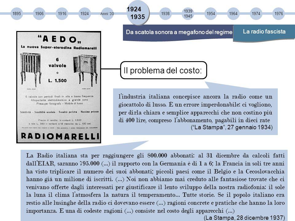 18951906191619381924 Anni '30 1939 1945 19541964 1924 1935 La radio fascista l'industria italiana concepisce ancora la radio come un giocattolo di lusso.