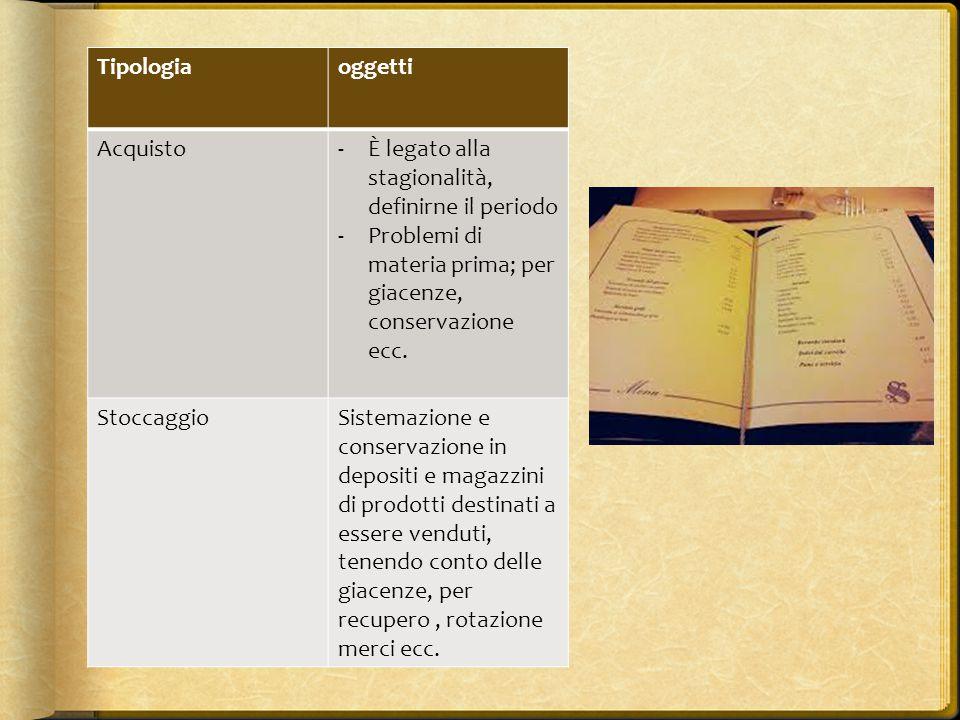Tipologiaoggetti Acquisto-È legato alla stagionalità, definirne il periodo -Problemi di materia prima; per giacenze, conservazione ecc. StoccaggioSist