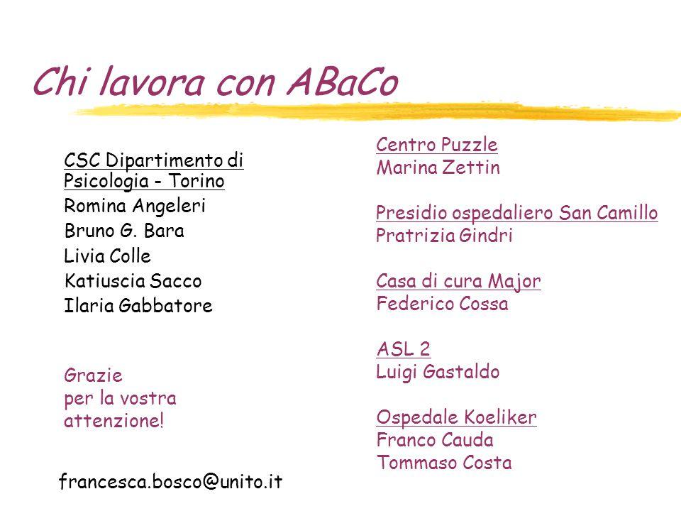 Chi lavora con ABaCo CSC Dipartimento di Psicologia - Torino Romina Angeleri Bruno G. Bara Livia Colle Katiuscia Sacco Ilaria Gabbatore Grazie per la