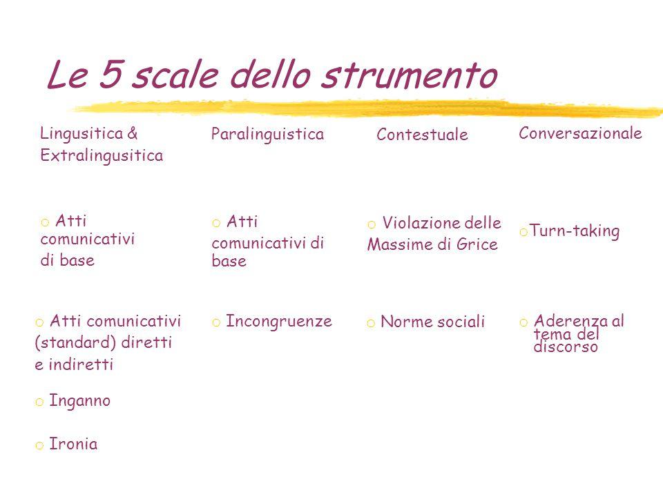 Lingusitica & Extralingusitica o Atti comunicativi di base Le 5 scale dello strumento Paralinguistica o Atti comunicativi di base o Atti comunicativi
