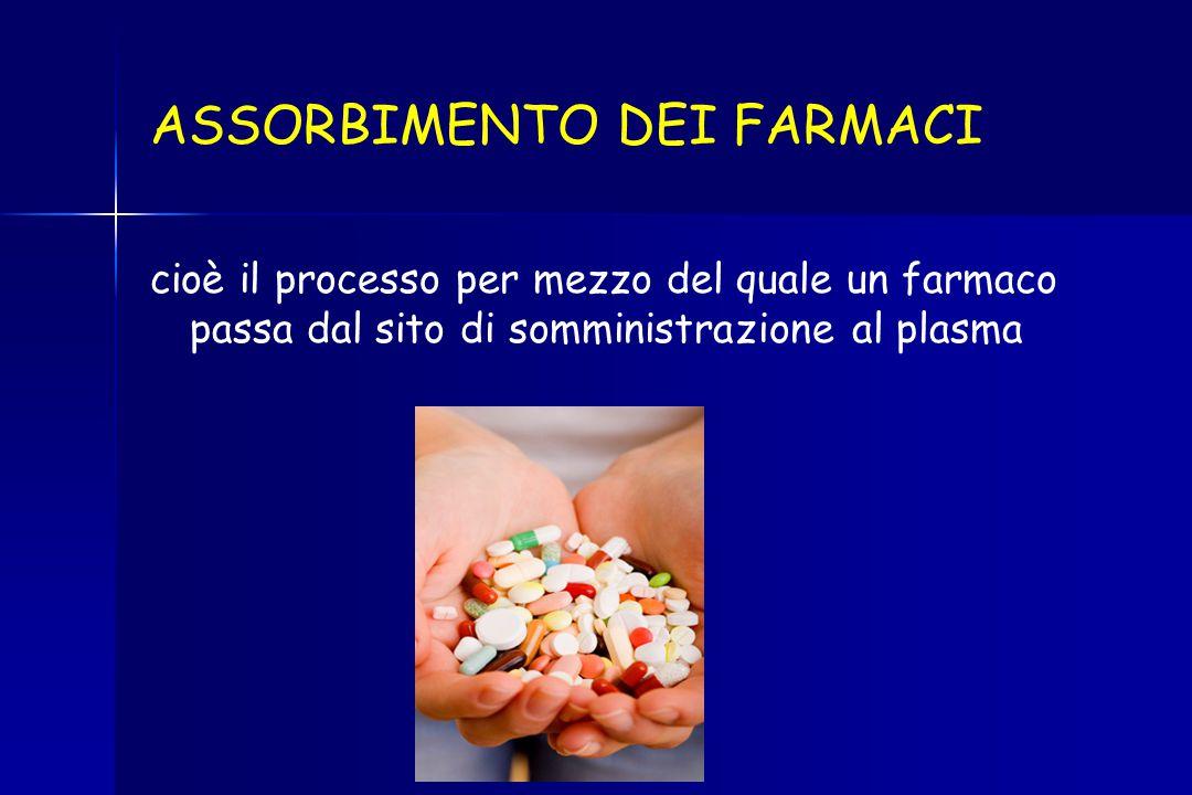 ASSORBIMENTO DEI FARMACI cioè il processo per mezzo del quale un farmaco passa dal sito di somministrazione al plasma