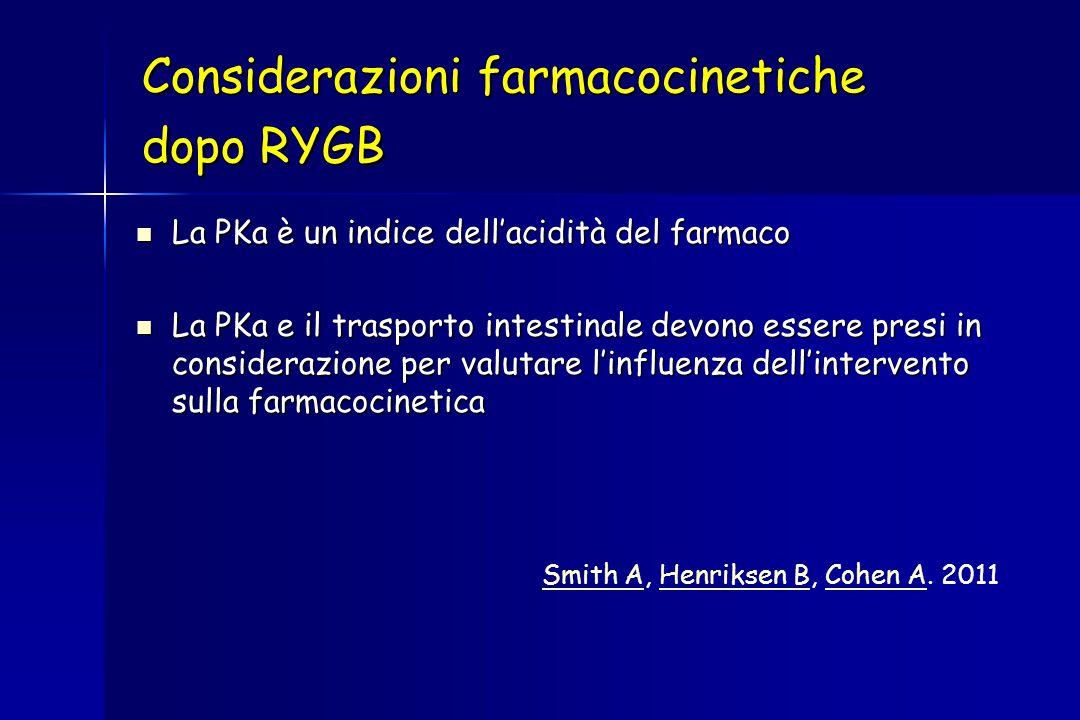 Considerazioni farmacocinetiche dopo RYGB La PKa è un indice dell'acidità del farmaco La PKa è un indice dell'acidità del farmaco La PKa e il trasport