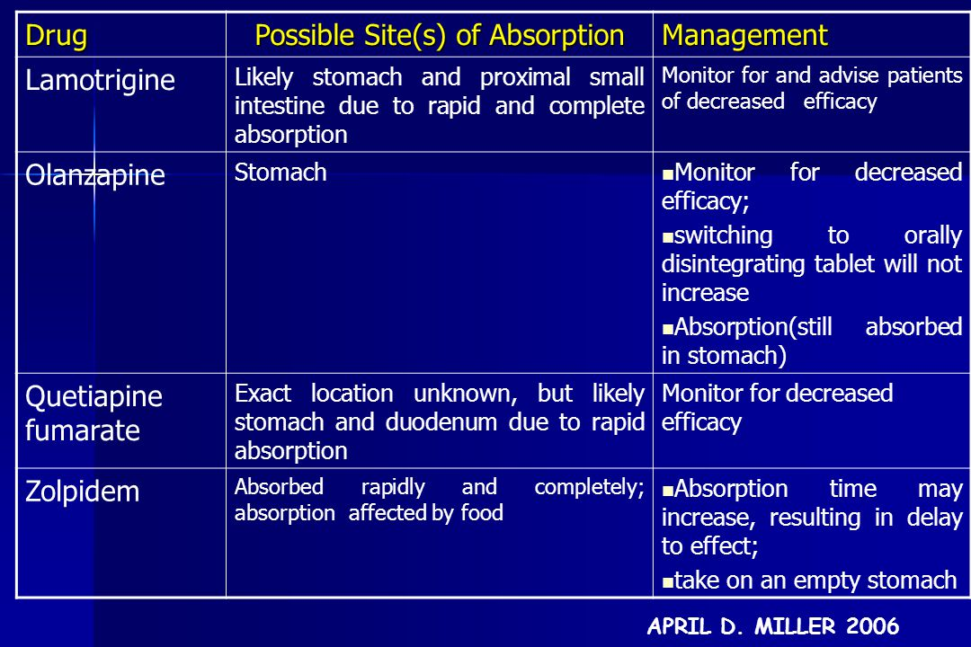 Drug Possible Site(s) of Absorption Management Lamotrigine Likely stomach and proximal small intestine due to rapid and complete absorption Monitor fo