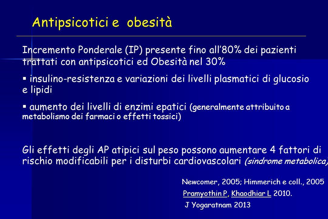 Incremento Ponderale (IP) presente fino all'80% dei pazienti trattati con antipsicotici ed Obesità nel 30%  insulino-resistenza e variazioni dei live