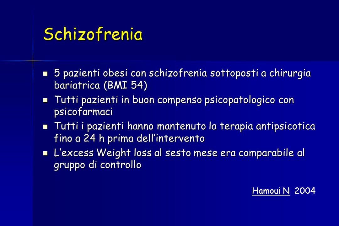 Schizofrenia 5 pazienti obesi con schizofrenia sottoposti a chirurgia bariatrica (BMI 54) 5 pazienti obesi con schizofrenia sottoposti a chirurgia bar