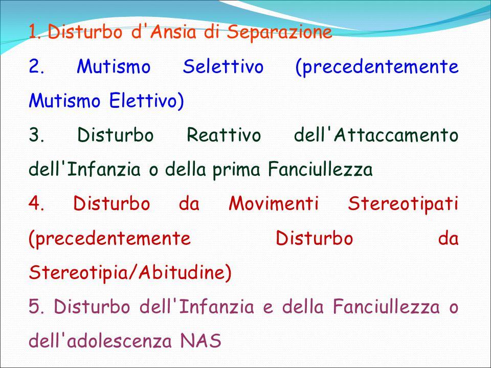1. Disturbo d'Ansia di Separazione 2. Mutismo Selettivo (precedentemente Mutismo Elettivo) 3. Disturbo Reattivo dell'Attaccamento dell'Infanzia o dell