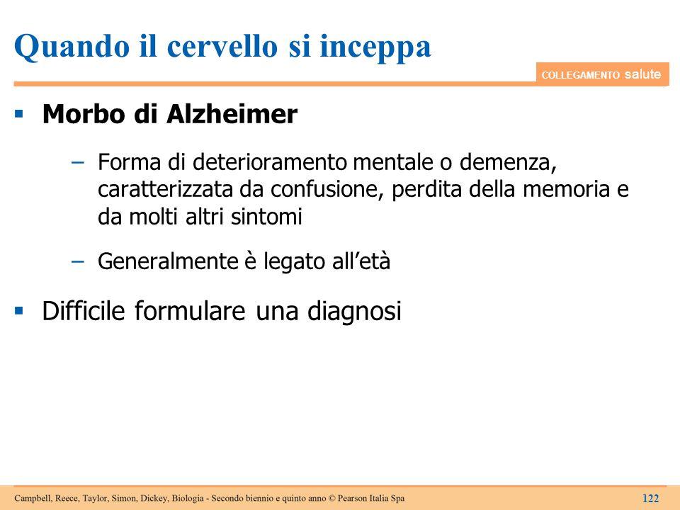  Morbo di Alzheimer –Forma di deterioramento mentale o demenza, caratterizzata da confusione, perdita della memoria e da molti altri sintomi –General
