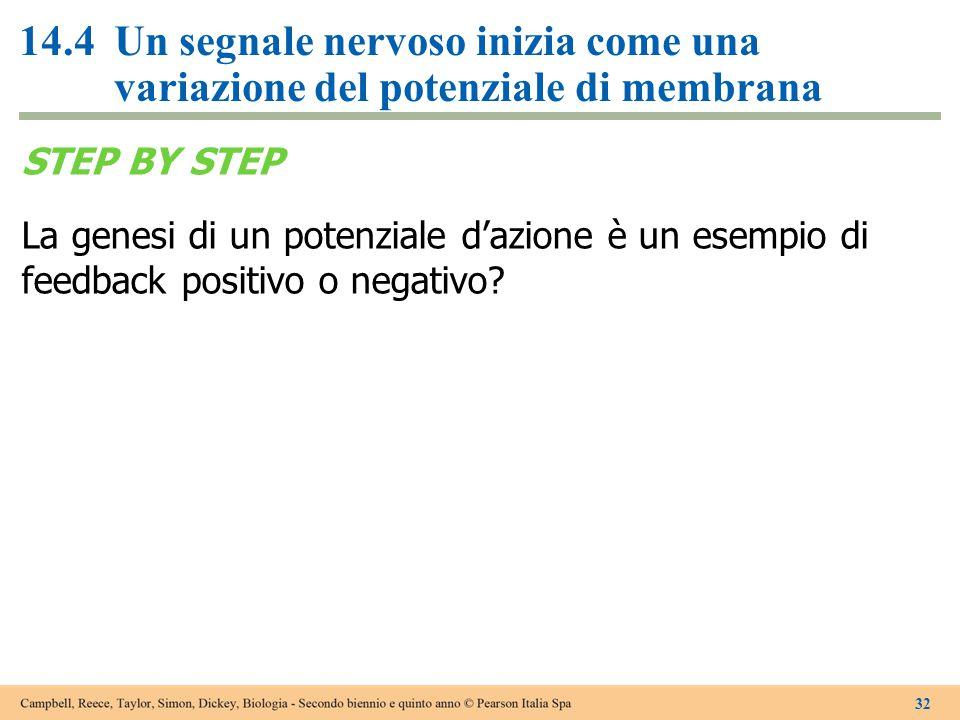 14.4Un segnale nervoso inizia come una variazione del potenziale di membrana STEP BY STEP La genesi di un potenziale d'azione è un esempio di feedback