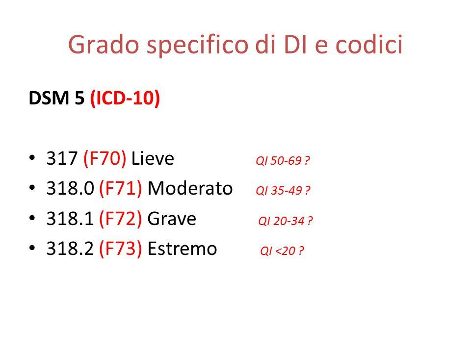 Grado specifico di DI e codici DSM 5 (ICD-10) 317 (F70) Lieve QI 50-69 ? 318.0 (F71) Moderato QI 35-49 ? 318.1 (F72) Grave QI 20-34 ? 318.2 (F73) Estr
