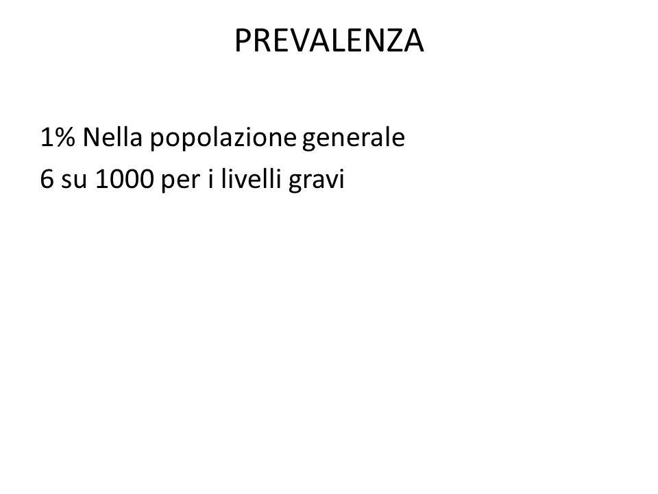 PREVALENZA 1% Nella popolazione generale 6 su 1000 per i livelli gravi