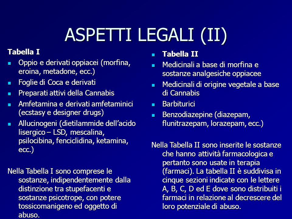 ASPETTI LEGALI (II) Tabella I Oppio e derivati oppiacei (morfina, eroina, metadone, ecc.) Oppio e derivati oppiacei (morfina, eroina, metadone, ecc.)