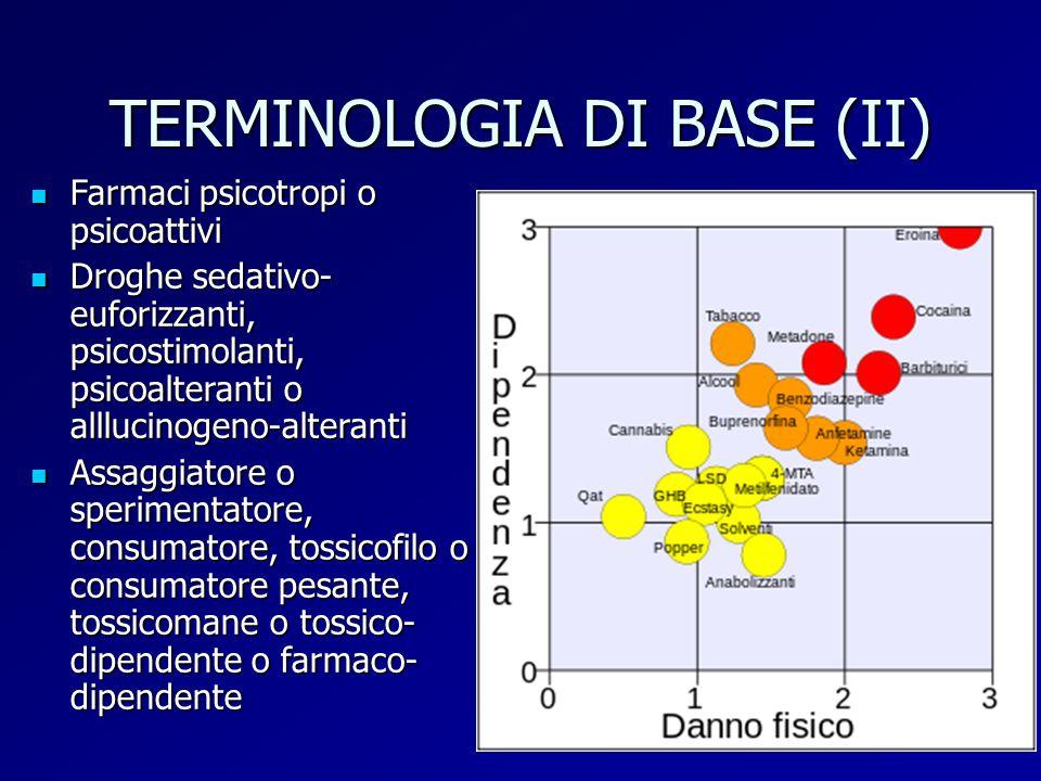 TERMINOLOGIA DI BASE (II) Farmaci psicotropi o psicoattivi Farmaci psicotropi o psicoattivi Droghe sedativo- euforizzanti, psicostimolanti, psicoalter