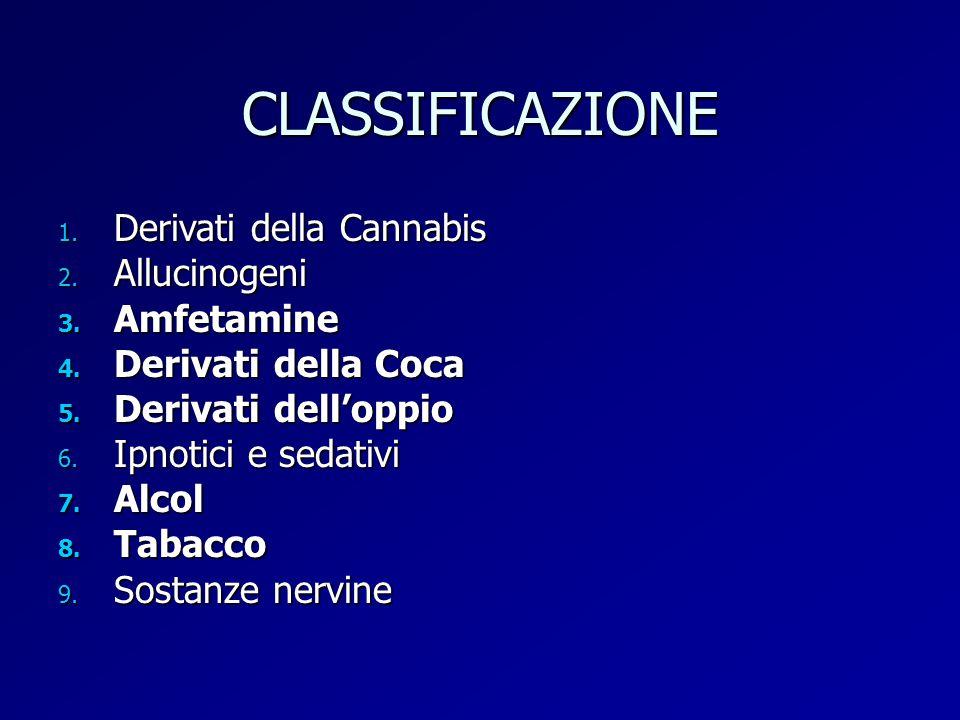 CLASSIFICAZIONE 1. Derivati della Cannabis 2. Allucinogeni 3. Amfetamine 4. Derivati della Coca 5. Derivati dell'oppio 6. Ipnotici e sedativi 7. Alcol