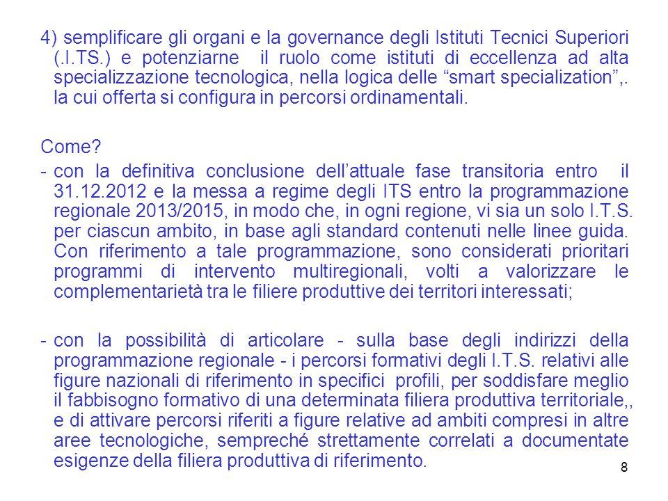 8 4) semplificare gli organi e la governance degli Istituti Tecnici Superiori (.I.TS.) e potenziarne il ruolo come istituti di eccellenza ad alta specializzazione tecnologica, nella logica delle smart specialization ,.