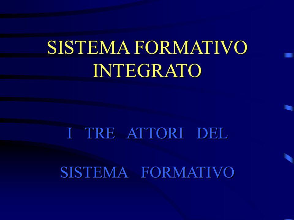 SISTEMA FORMATIVO INTEGRATO I TRE ATTORI DEL SISTEMA FORMATIVO SISTEMA FORMATIVO INTEGRATO I TRE ATTORI DEL SISTEMA FORMATIVO