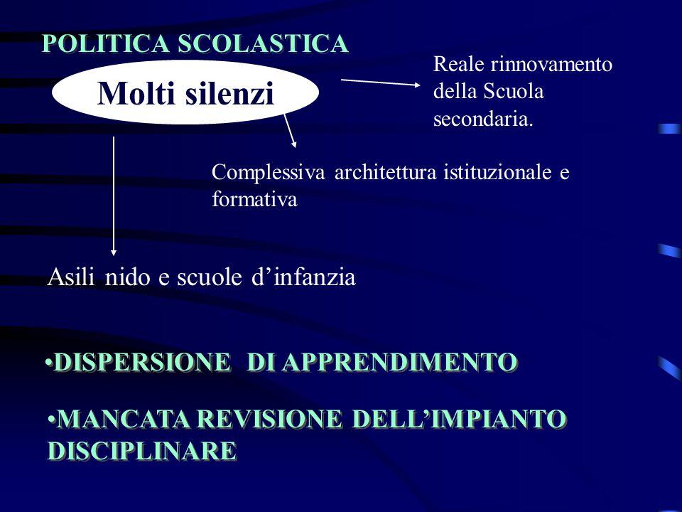 POLITICA SCOLASTICA MOLTI SILENZI POLITICA SCOLASTICA MOLTI SILENZI Reale rinnovamento della Scuola secondaria. Complessiva architettura istituzionale