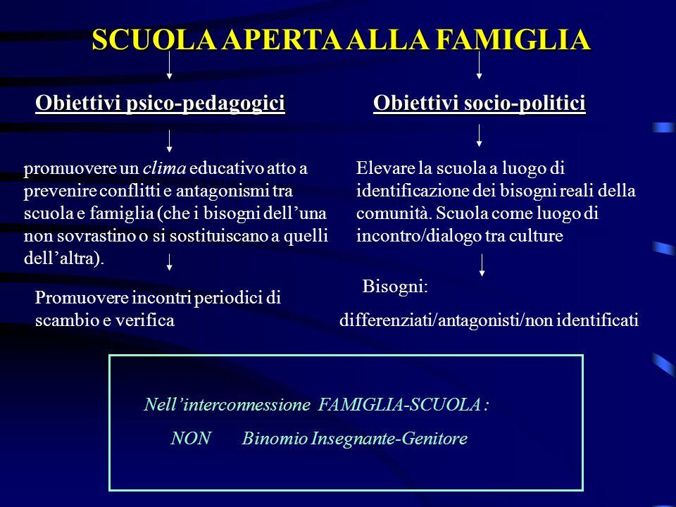 SCUOLA APERTA ALLA FAMIGLIA Obiettivi psico-pedagogici Obiettivi socio-politici promuovere un clima educativo atto a prevenire conflitti e antagonismi