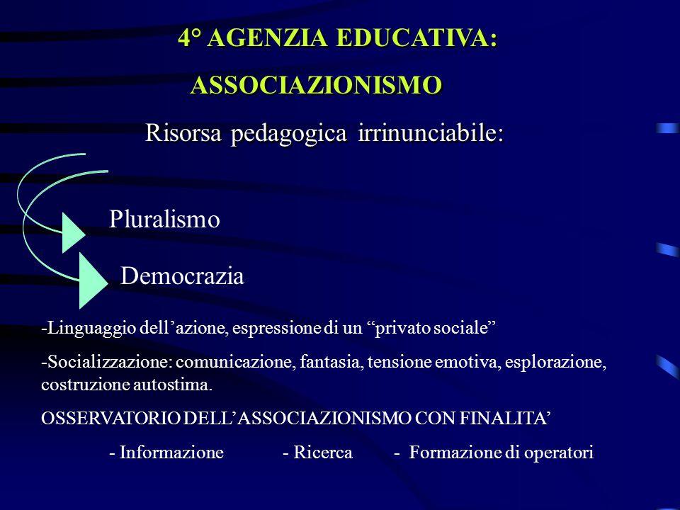4° AGENZIA EDUCATIVA: ASSOCIAZIONISMO Risorsa pedagogica irrinunciabile: 4° AGENZIA EDUCATIVA: ASSOCIAZIONISMO Risorsa pedagogica irrinunciabile: Plur
