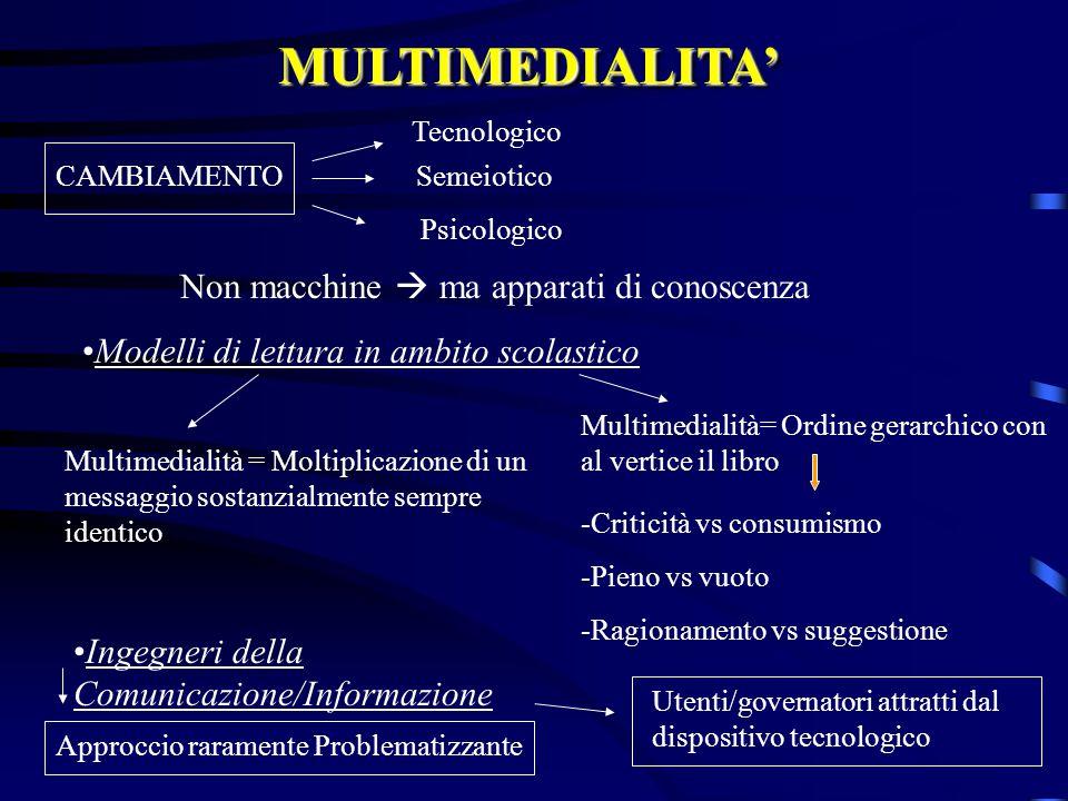 MULTIMEDIALITA'MULTIMEDIALITA' CAMBIAMENTO Tecnologico Semeiotico Psicologico Non macchine  ma apparati di conoscenza Modelli di lettura in ambito sc
