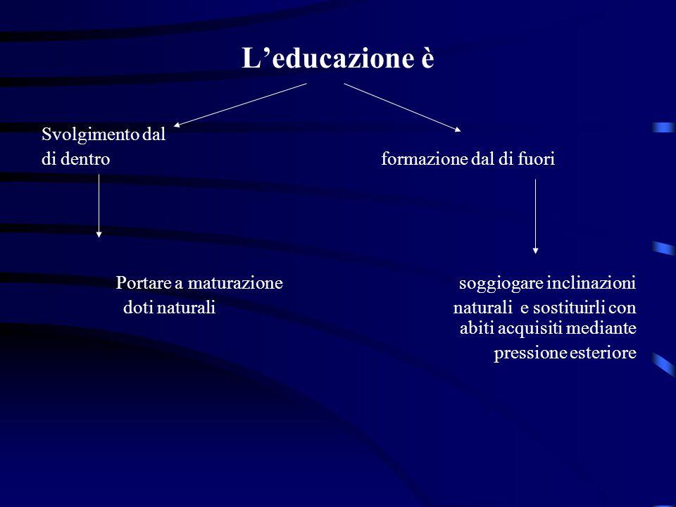 L'educazione è Svolgimento dal di dentro formazione dal di fuori Portare a maturazione soggiogare inclinazioni doti naturali naturali e sostituirli co